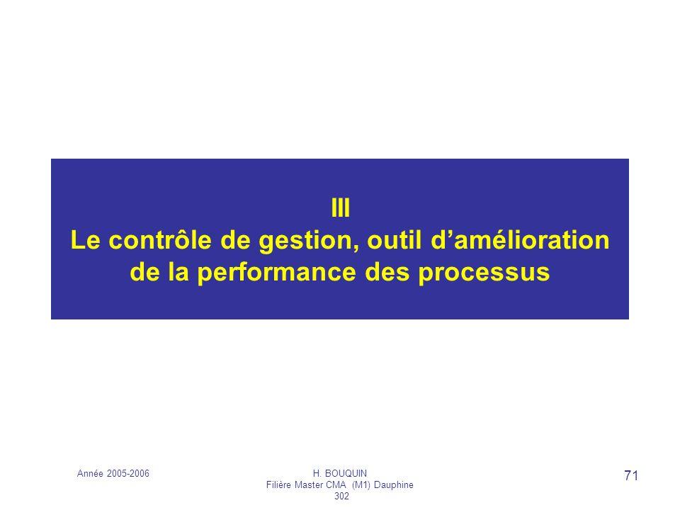 Année 2005-2006H. BOUQUIN Filière Master CMA (M1) Dauphine 302 71 III Le contrôle de gestion, outil damélioration de la performance des processus