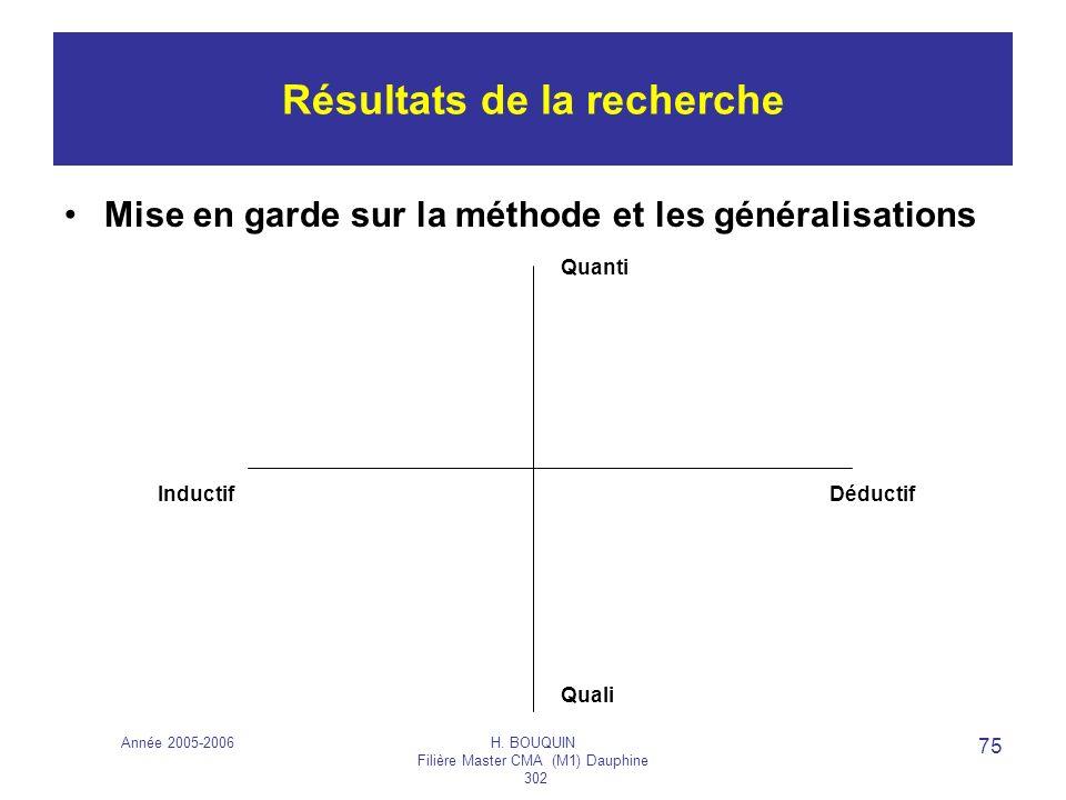 Année 2005-2006H. BOUQUIN Filière Master CMA (M1) Dauphine 302 75 Résultats de la recherche Mise en garde sur la méthode et les généralisations Quanti