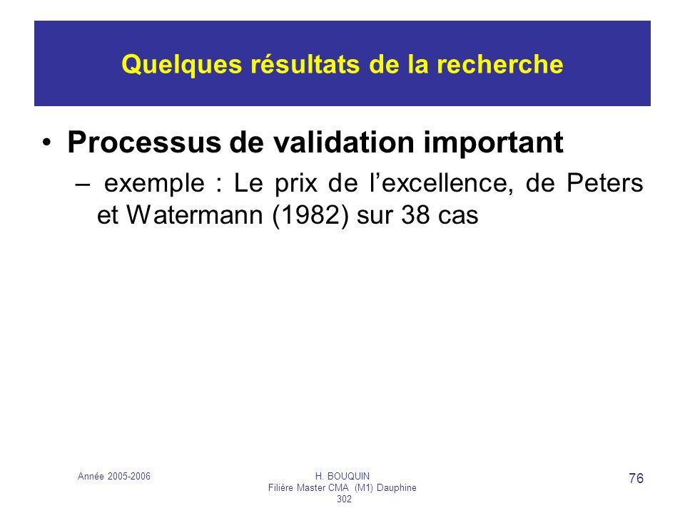 Année 2005-2006H. BOUQUIN Filière Master CMA (M1) Dauphine 302 76 Processus de validation important – exemple : Le prix de lexcellence, de Peters et W