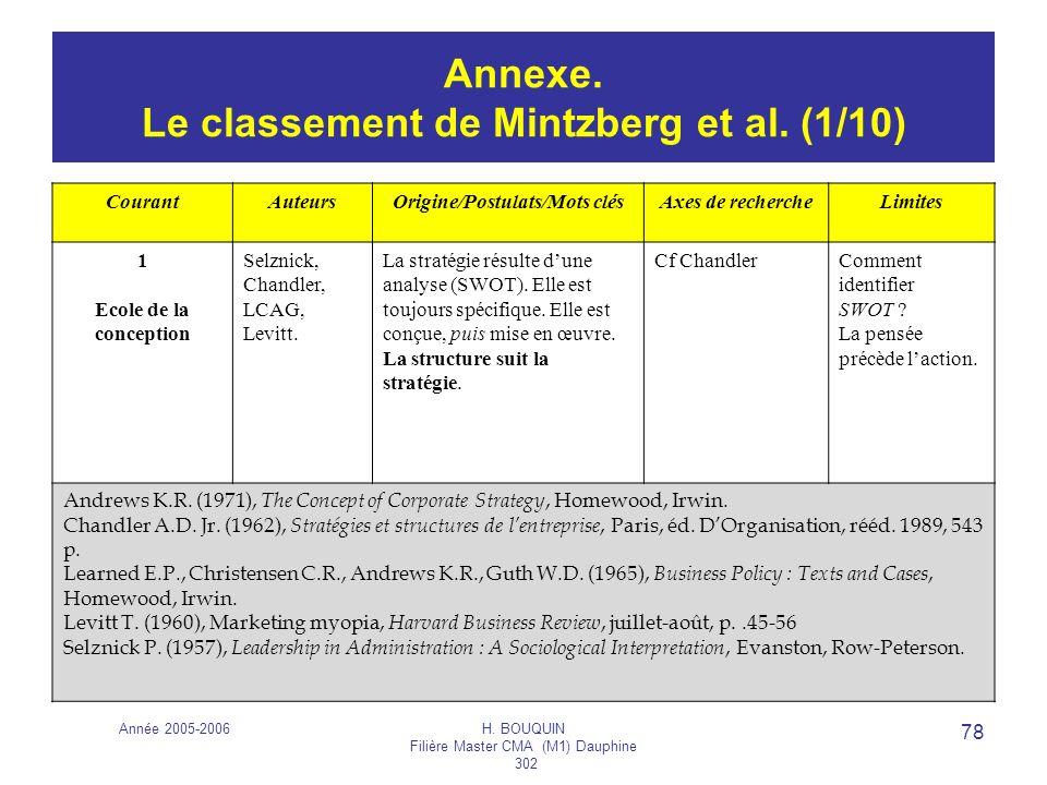 Année 2005-2006H. BOUQUIN Filière Master CMA (M1) Dauphine 302 78 Annexe. Le classement de Mintzberg et al. (1/10) CourantAuteursOrigine/Postulats/Mot
