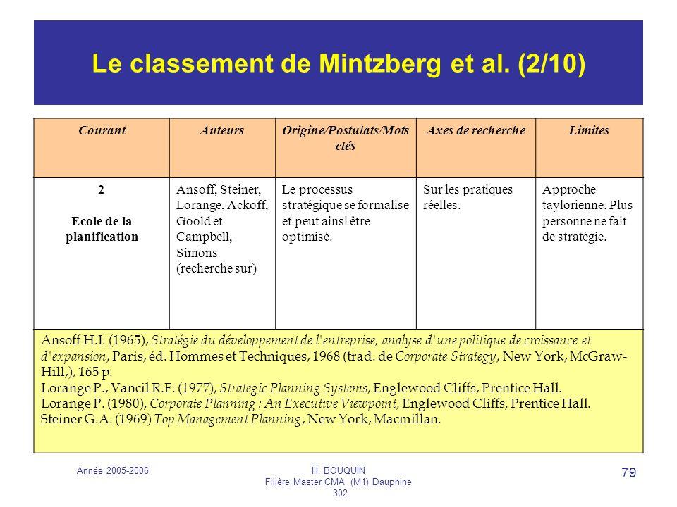 Année 2005-2006H. BOUQUIN Filière Master CMA (M1) Dauphine 302 79 Le classement de Mintzberg et al. (2/10) CourantAuteursOrigine/Postulats/Mots clés A