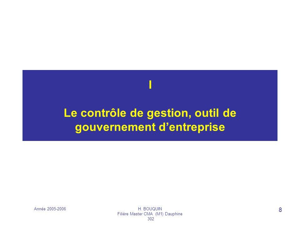 Année 2005-2006H. BOUQUIN Filière Master CMA (M1) Dauphine 302 8 I Le contrôle de gestion, outil de gouvernement dentreprise