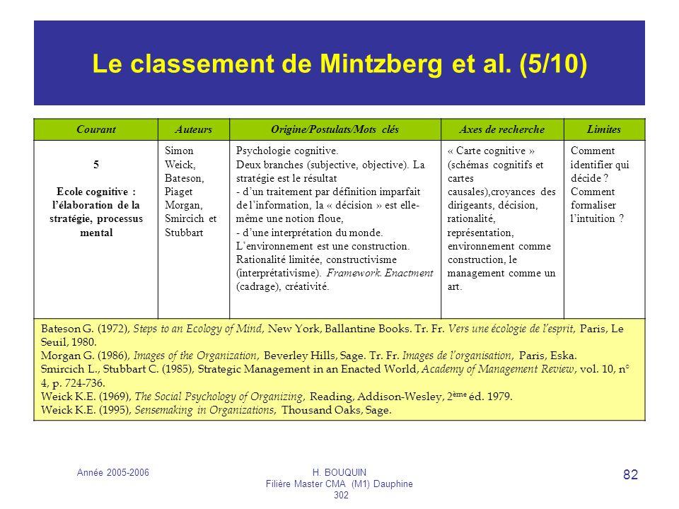 Année 2005-2006H. BOUQUIN Filière Master CMA (M1) Dauphine 302 82 Le classement de Mintzberg et al. (5/10) CourantAuteursOrigine/Postulats/Mots clésAx