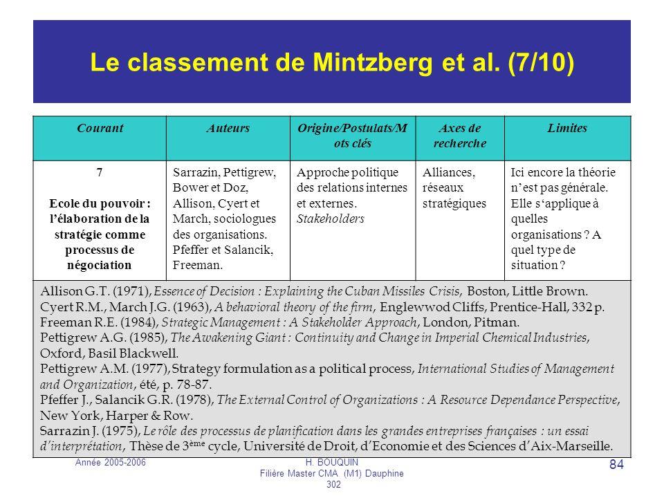 Année 2005-2006H. BOUQUIN Filière Master CMA (M1) Dauphine 302 84 Le classement de Mintzberg et al. (7/10) CourantAuteursOrigine/Postulats/M ots clés