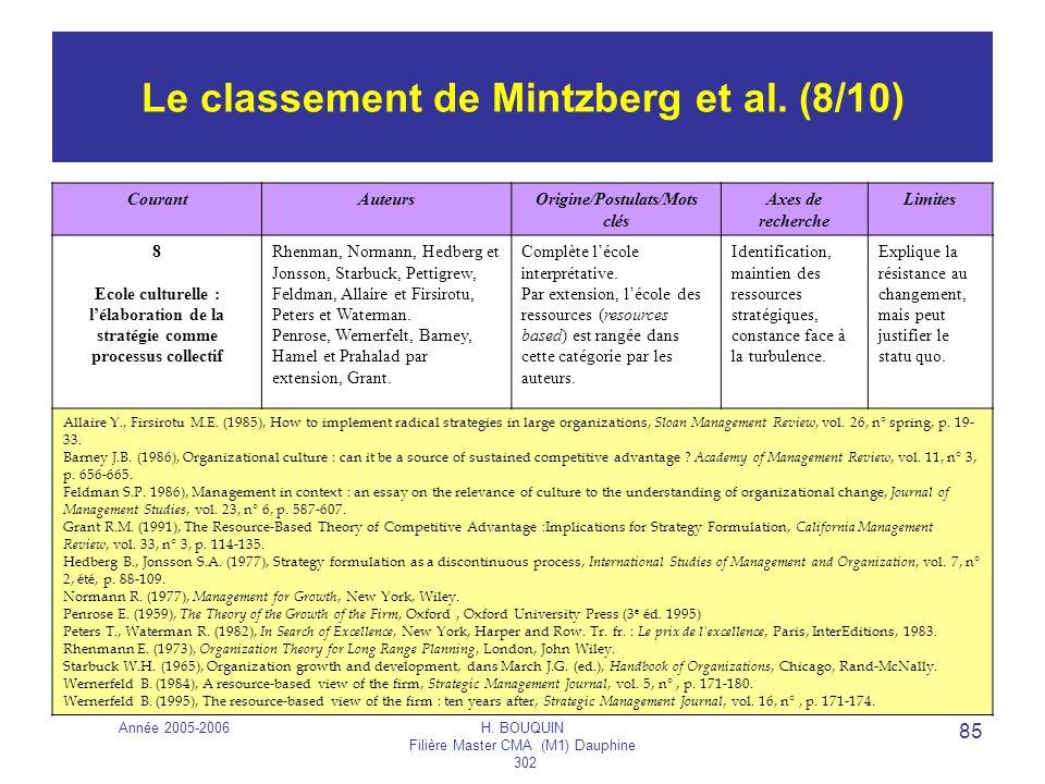 Année 2005-2006H. BOUQUIN Filière Master CMA (M1) Dauphine 302 85 Le classement de Mintzberg et al. (8/10) CourantAuteursOrigine/Postulats/Mots clés A