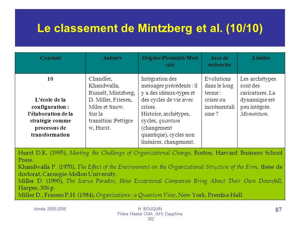 Année 2005-2006H. BOUQUIN Filière Master CMA (M1) Dauphine 302 87 Le classement de Mintzberg et al. (10/10) CourantAuteursOrigine/Postulats/Mots clés