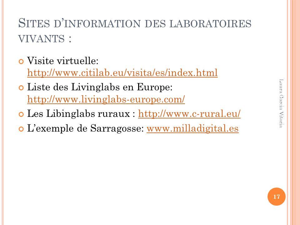 S ITES D INFORMATION DES LABORATOIRES VIVANTS : Visite virtuelle: http://www.citilab.eu/visita/es/index.html http://www.citilab.eu/visita/es/index.html Liste des Livinglabs en Europe: http://www.livinglabs-europe.com/ http://www.livinglabs-europe.com/ Les Libinglabs ruraux : http://www.c-rural.eu/http://www.c-rural.eu/ Lexemple de Sarragosse: www.milladigital.eswww.milladigital.es 17 Laura Garcia Vitoria