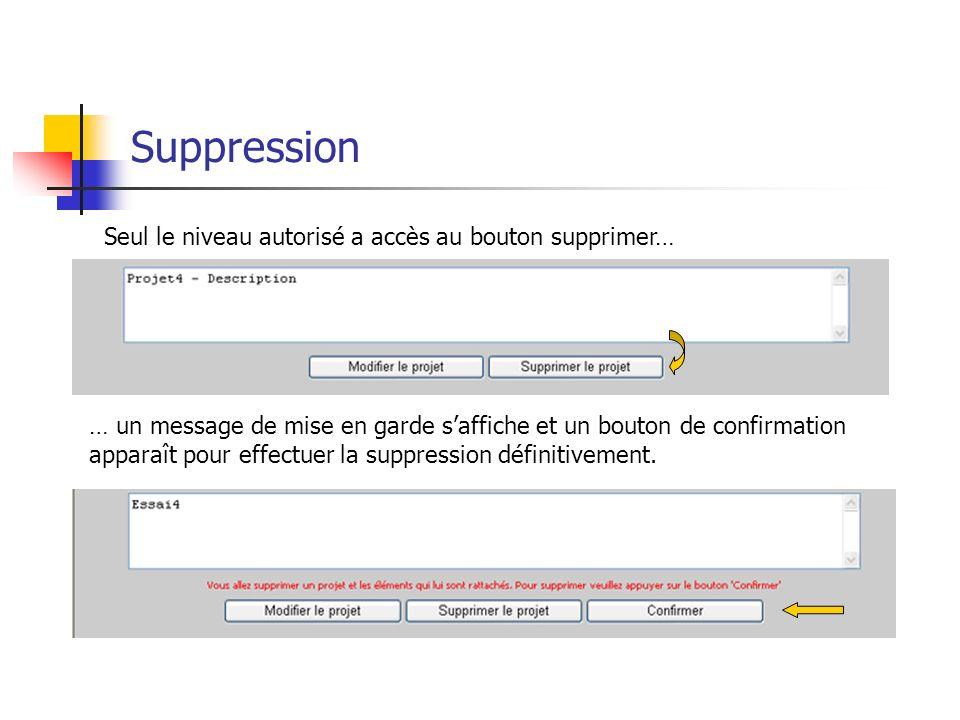 Suppression Seul le niveau autorisé a accès au bouton supprimer… … un message de mise en garde saffiche et un bouton de confirmation apparaît pour effectuer la suppression définitivement.