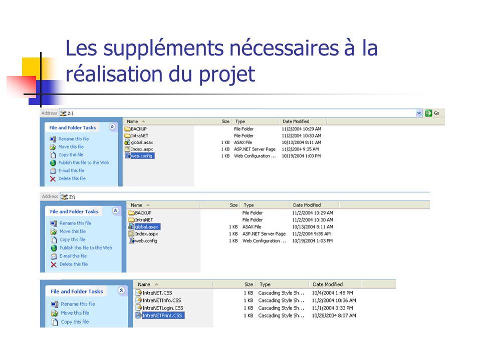 Les suppléments nécessaires à la réalisation du projet