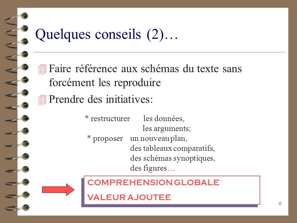 6 Quelques conseils (2)… 4 Faire référence aux schémas du texte sans forcément les reproduire 4 Prendre des initiatives: * restructurer les données, l