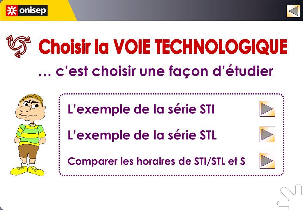 … cest choisir une façon détudier Lexemple de la série STI Lexemple de la série STL Comparer les horaires de STI/STL et S