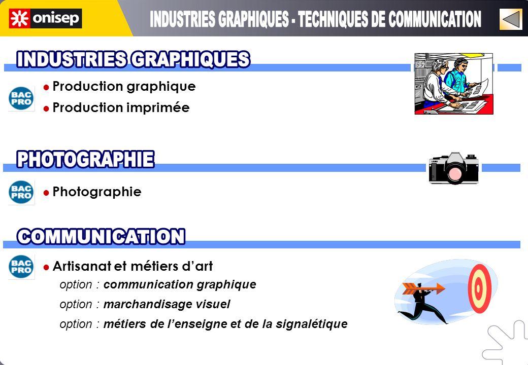Production graphique Production imprimée Photographie Artisanat et métiers dart option : communication graphique option : marchandisage visuel option