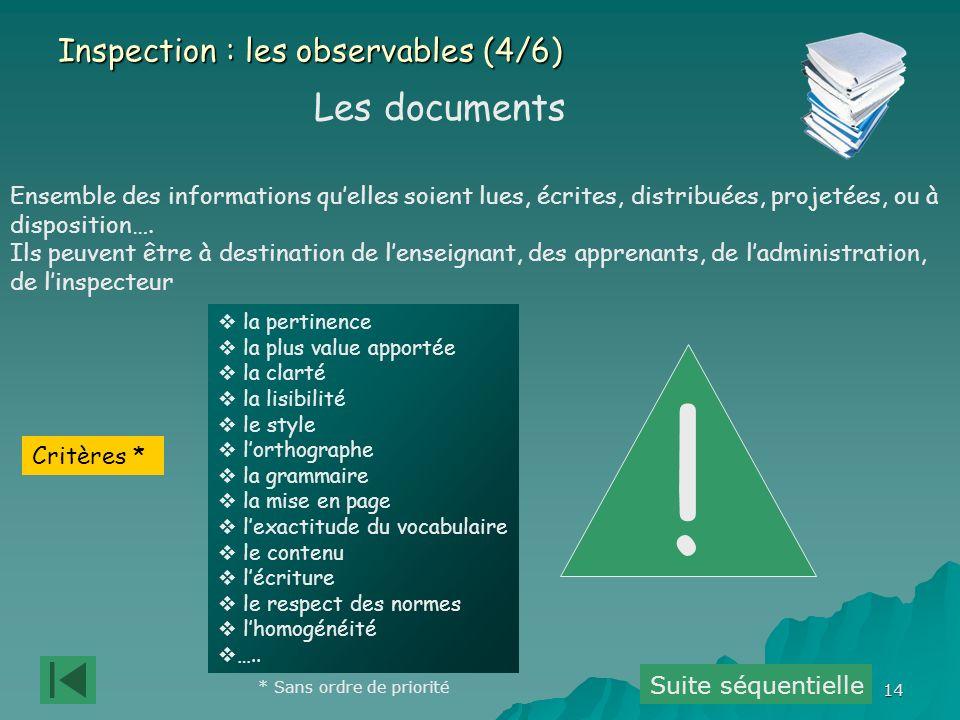 14 Les documents Inspection : les observables (4/6) Ensemble des informations quelles soient lues, écrites, distribuées, projetées, ou à disposition….