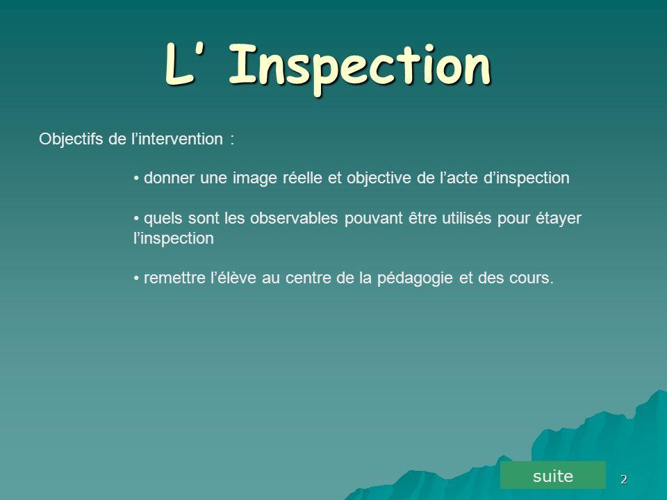 2 L Inspection Objectifs de lintervention : donner une image réelle et objective de lacte dinspection quels sont les observables pouvant être utilisés pour étayer linspection remettre lélève au centre de la pédagogie et des cours.