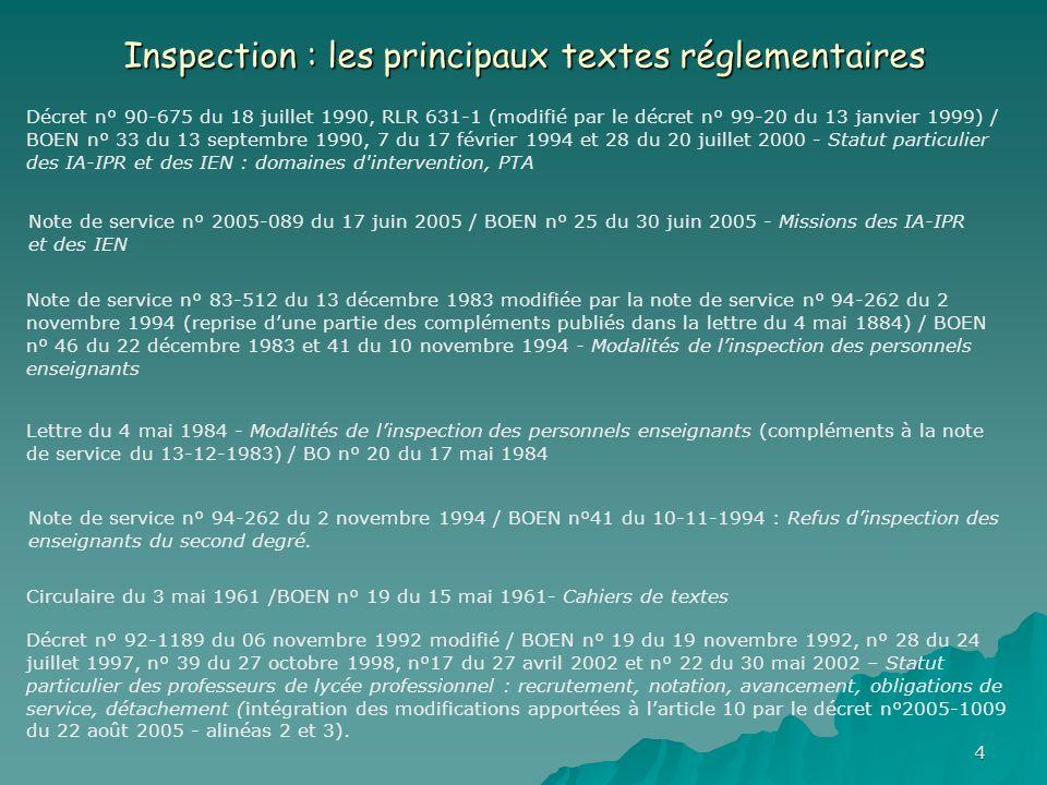 4 Inspection : les principaux textes réglementaires Décret n° 90-675 du 18 juillet 1990, RLR 631-1 (modifié par le décret n° 99-20 du 13 janvier 1999) / BOEN n° 33 du 13 septembre 1990, 7 du 17 février 1994 et 28 du 20 juillet 2000 - Statut particulier des IA-IPR et des IEN : domaines d intervention, PTA Note de service n° 2005-089 du 17 juin 2005 / BOEN n° 25 du 30 juin 2005 - Missions des IA-IPR et des IEN Note de service n° 83-512 du 13 décembre 1983 modifiée par la note de service n° 94-262 du 2 novembre 1994 (reprise dune partie des compléments publiés dans la lettre du 4 mai 1884) / BOEN n° 46 du 22 décembre 1983 et 41 du 10 novembre 1994 - Modalités de linspection des personnels enseignants Lettre du 4 mai 1984 - Modalités de linspection des personnels enseignants (compléments à la note de service du 13-12-1983) / BO n° 20 du 17 mai 1984 Note de service n° 94-262 du 2 novembre 1994 / BOEN n°41 du 10-11-1994 : Refus dinspection des enseignants du second degré.