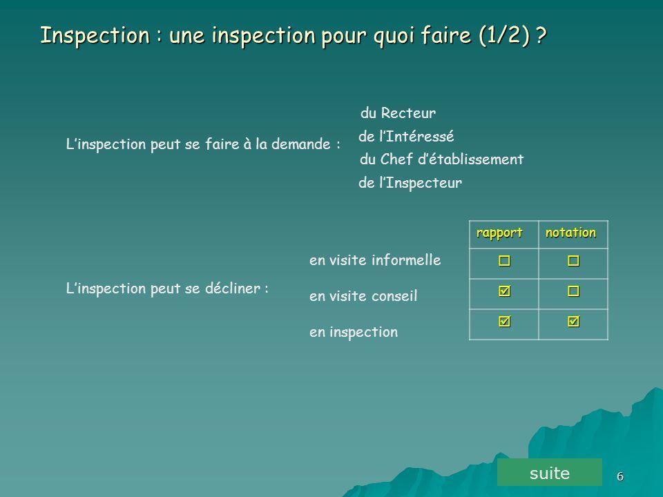 6 Inspection : une inspection pour quoi faire (1/2) .