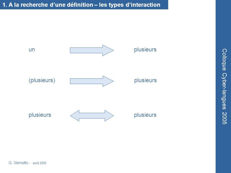1. A la recherche dune définition – les types dinteraction G.