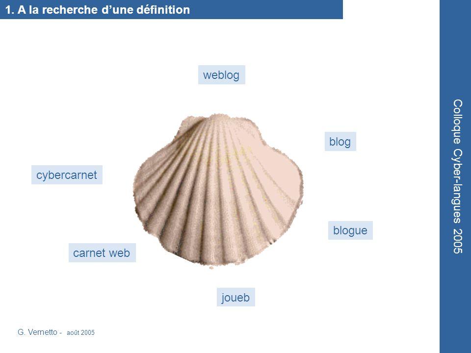 1.A la recherche dune définition – le CMS G.