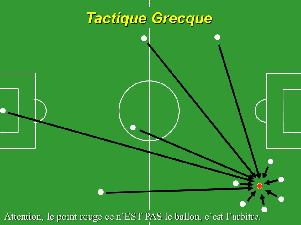 Tactique Grecque Attention, le point rouge ce nEST PAS le ballon, cest larbitre.