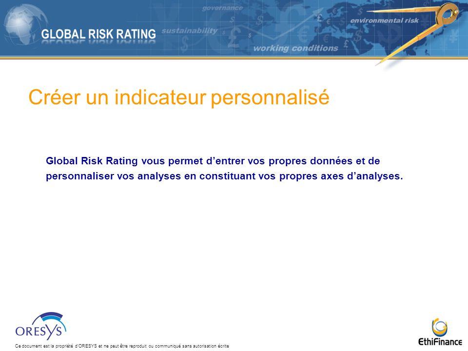 Ce document est la propriété dORESYS et ne peut être reproduit ou communiqué sans autorisation écrite Créer un indicateur personnalisé Global Risk Rat