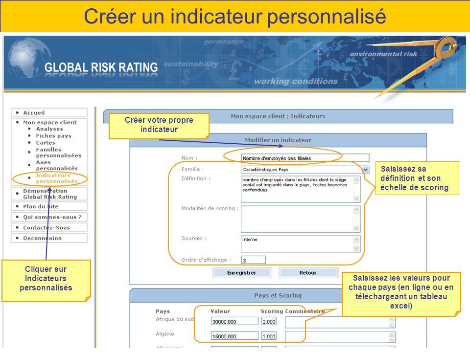 Créer un indicateur personnalisé Cliquer sur Indicateurs personnalisés Créer votre propre indicateur Saisissez sa définition et son échelle de scoring Saisissez les valeurs pour chaque pays (en ligne ou en téléchargeant un tableau excel)