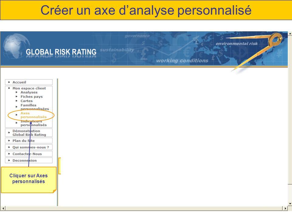Créer un axe danalyse personnalisé Cliquer sur Administration, puis sur Axes Modifier laxe « Capital humain et développement social » Cliquer sur Axes
