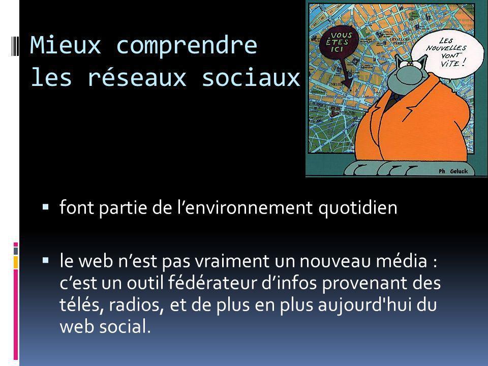 Les différents types de réseaux sociaux : http://www.destination-webmarketing.fr/principaux-reseaux-sociaux-description-et-fonction http://www.destination-webmarketing.fr/principaux-reseaux-sociaux-description-et-fonction · Facebook : Le réseau social des amis.