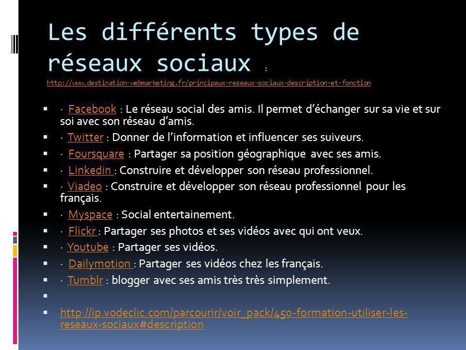 Les différents types de réseaux sociaux : http://www.destination-webmarketing.fr/principaux-reseaux-sociaux-description-et-fonction http://www.destina
