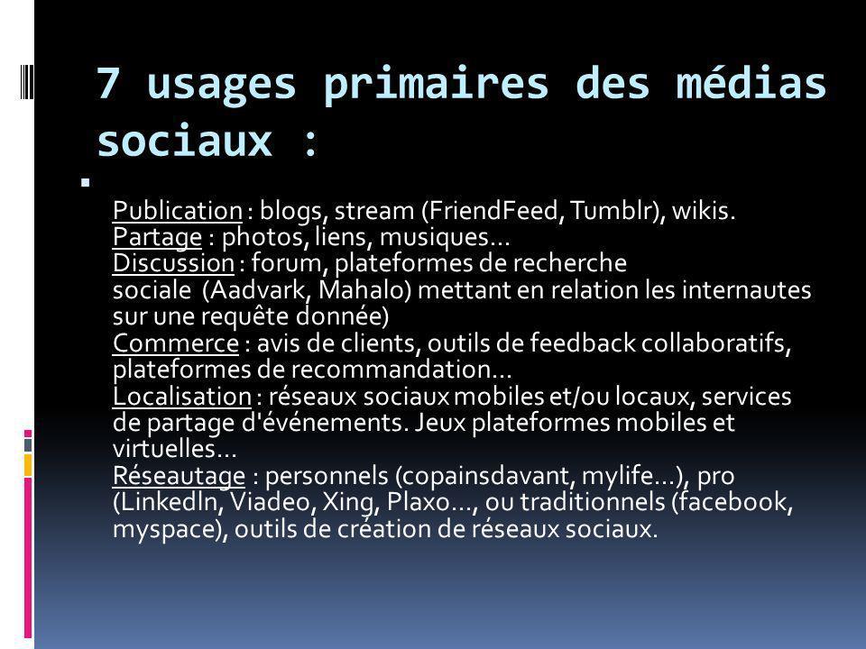 7 usages primaires des médias sociaux : Publication : blogs, stream (FriendFeed, Tumblr), wikis. Partage : photos, liens, musiques... Discussion : for