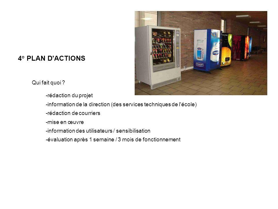 4° PLAN D'ACTIONS Qui fait quoi ? -rédaction du projet -information de la direction (des services techniques de l'école) -rédaction de courriers -mise