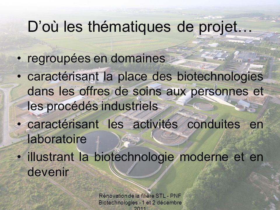 Rénovation de la filière STL - PNF Biotechnologies - 1 et 2 décembre 2011 Doù les thématiques de projet… regroupées en domaines caractérisant la place