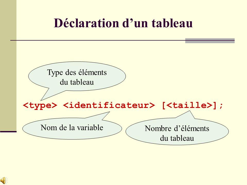 Regrouper des éléments de même type et pouvoir y accéder à laide dun identificateur et dun indice.
