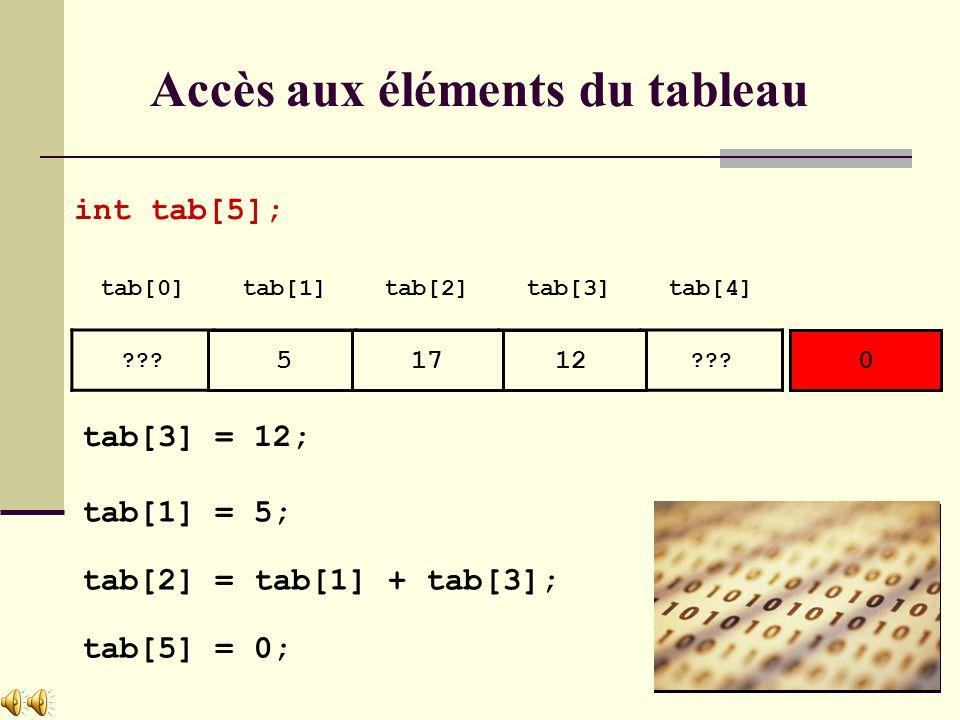 Accès aux éléments du tableau int tab[5]; tab[0]tab[1]tab[2]tab[3]tab[4] ??.