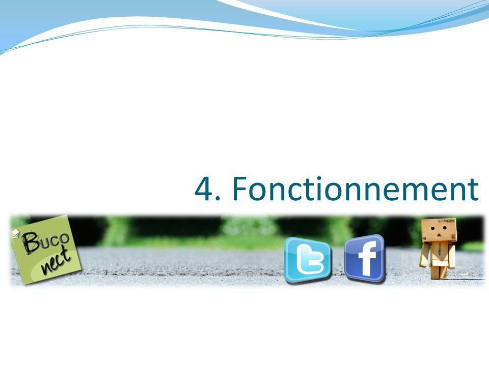 4. Fonctionnement
