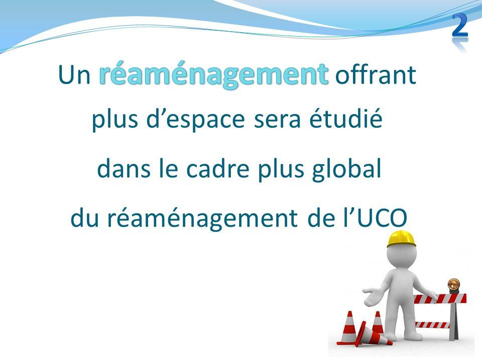 plus despace sera étudié dans le cadre plus global du réaménagement de lUCO