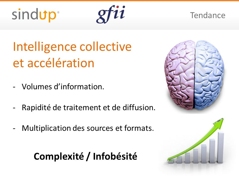 Intelligence collective et accélération Tendance -Volumes dinformation. -Rapidité de traitement et de diffusion. -Multiplication des sources et format
