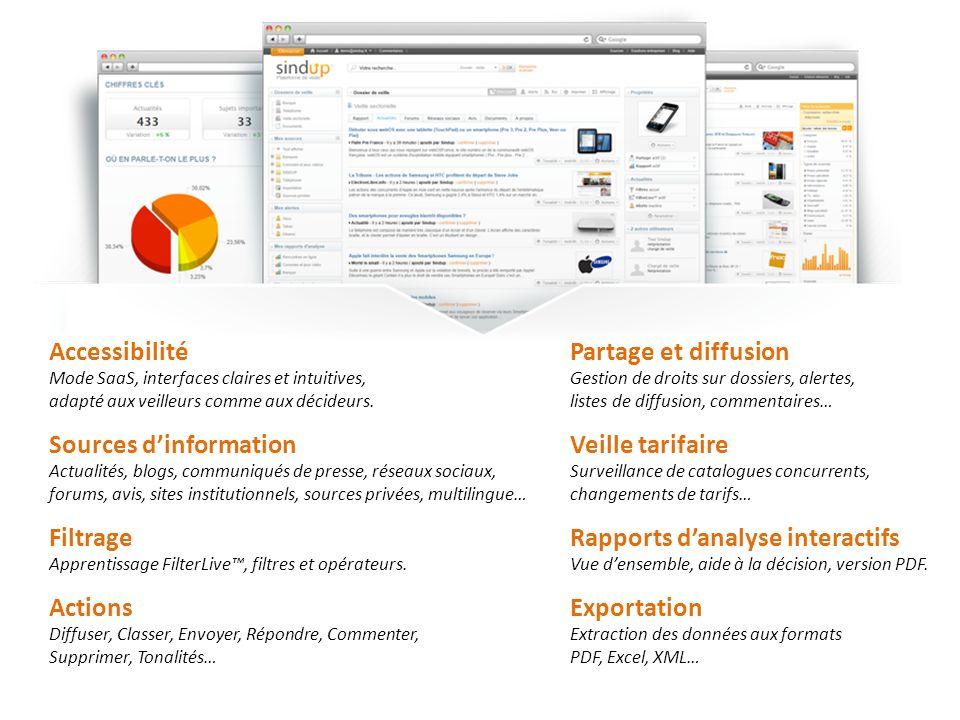 Accessibilité Mode SaaS, interfaces claires et intuitives, adapté aux veilleurs comme aux décideurs. Sources dinformation Actualités, blogs, communiqu
