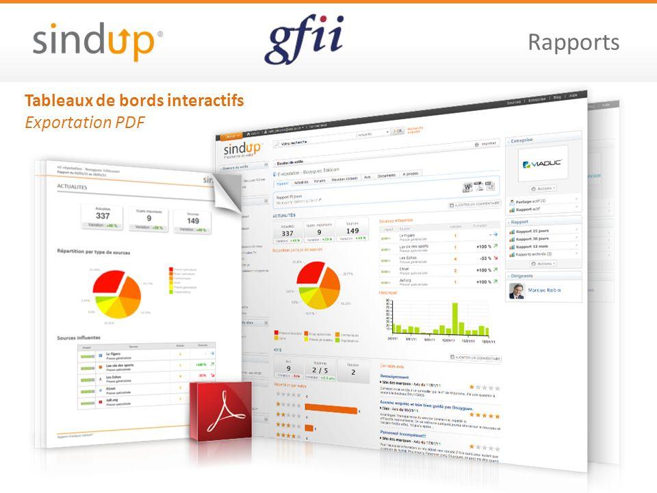 Rapports Tableaux de bords interactifs Exportation PDF