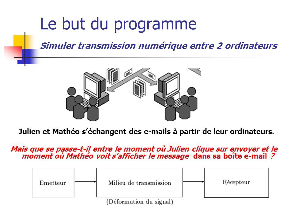 Le but du programme Simuler transmission numérique entre 2 ordinateurs Julien et Mathéo séchangent des e-mails à partir de leur ordinateurs.
