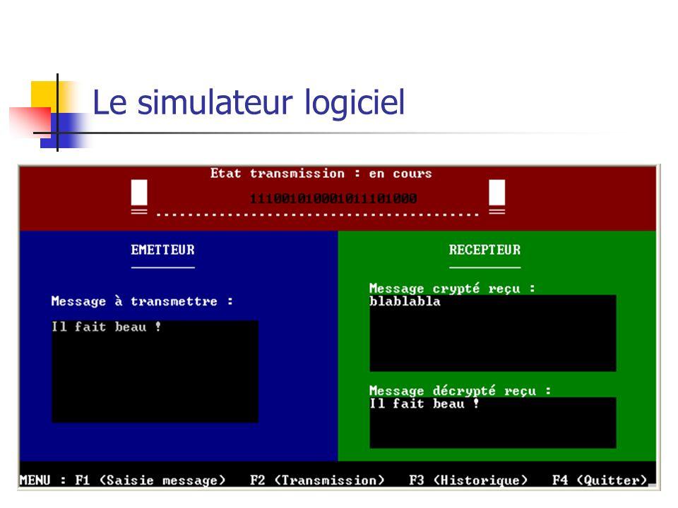 Le simulateur logiciel