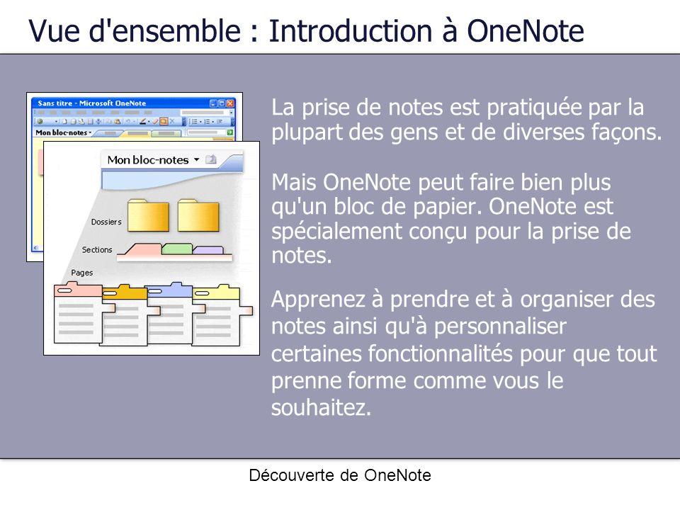 Découverte de OneNote Aide-mémoire Pour obtenir un résumé des tâches présentées dans ce cours, consultez l Aide-mémoire (requiert Microsoft OneNote 2003 ou un autre programme Office 2003).Aide-mémoire