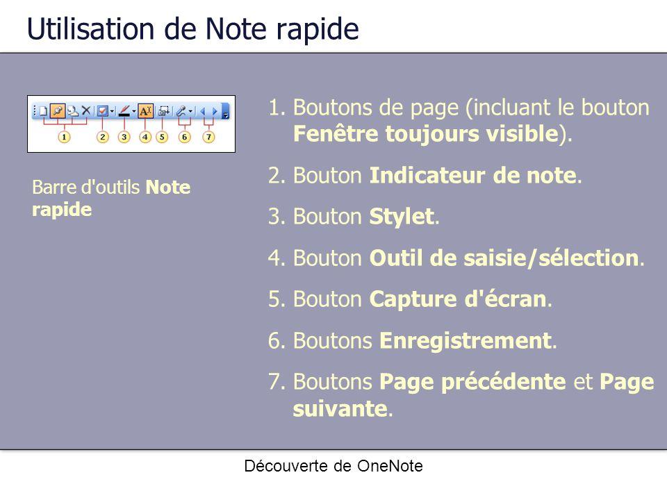 Découverte de OneNote Utilisation de Note rapide Barre d'outils Note rapide 1.Boutons de page (incluant le bouton Fenêtre toujours visible). 2.Bouton