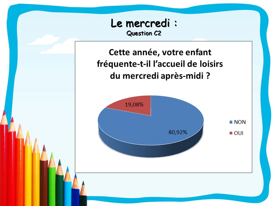 Le mercredi : Question C2
