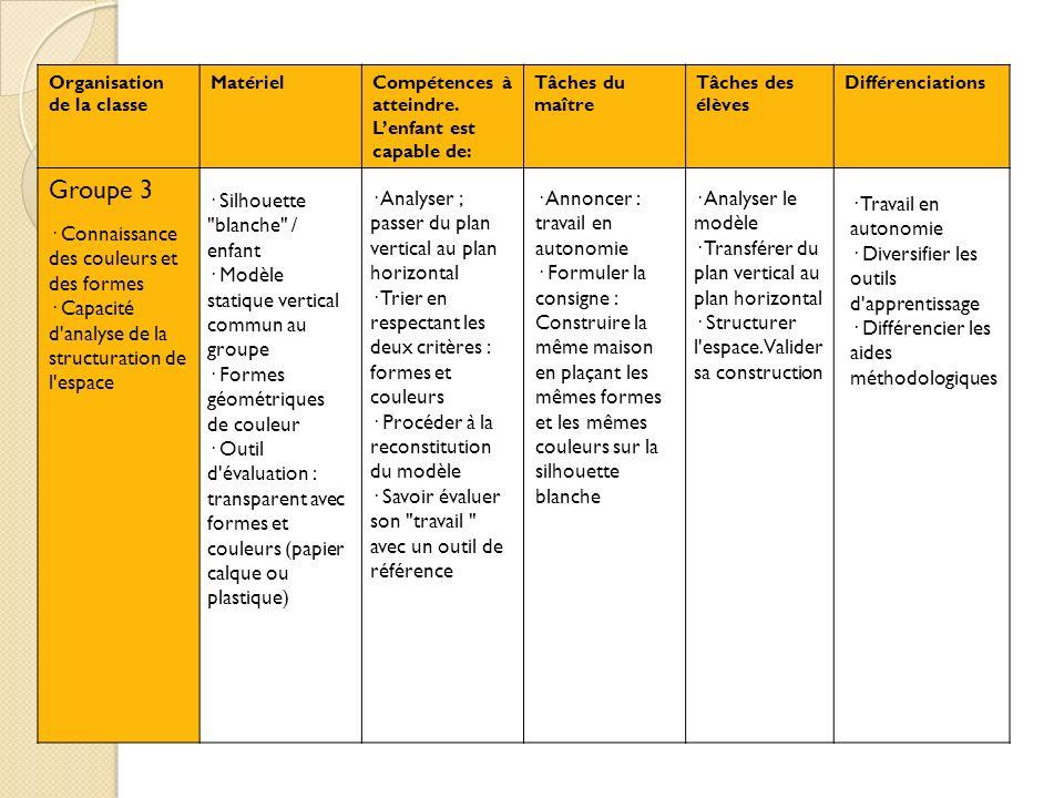 Organisation de la classe MatérielCompétences à atteindre. Lenfant est capable de: Tâches du maître Tâches des élèves Différenciations Groupe 3 · Conn