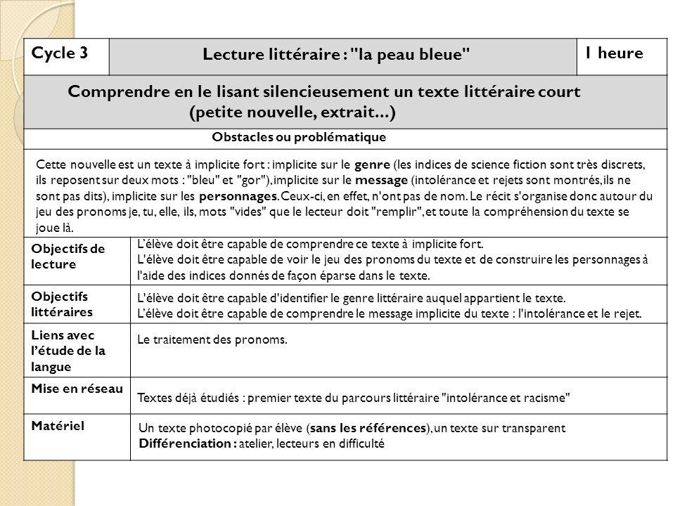 Cycle 31 heure Objectifs de lecture Objectifs littéraires Liens avec létude de la langue Mise en réseau Matériel Lecture littéraire :