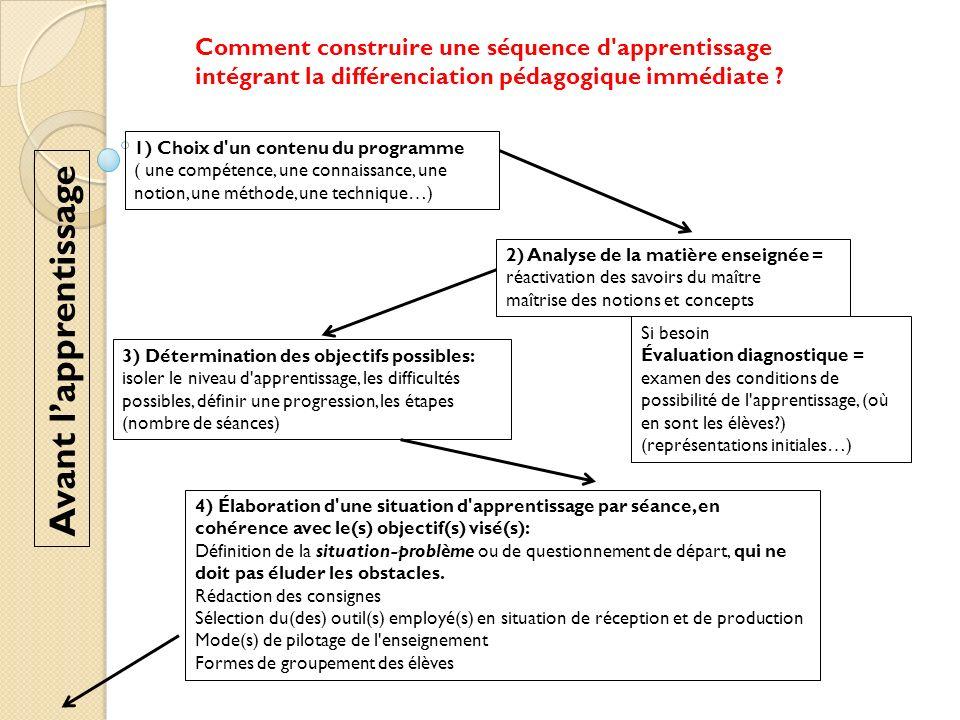 Comment construire une séquence d'apprentissage intégrant la différenciation pédagogique immédiate ? Avant lapprentissage 1) Choix d'un contenu du pro
