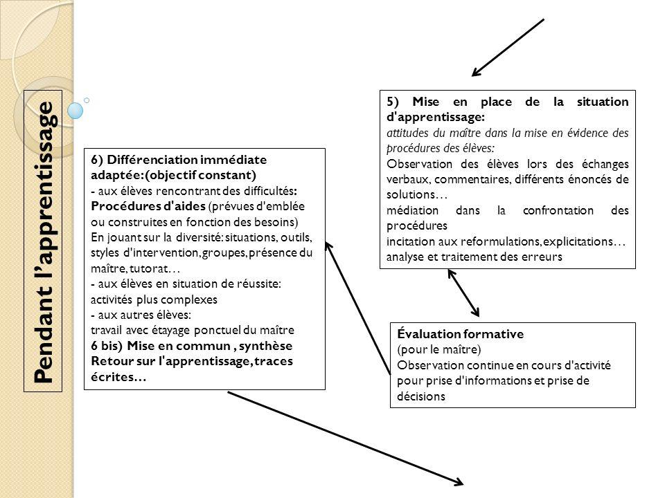 Pendant lapprentissage 5) Mise en place de la situation d'apprentissage: attitudes du maître dans la mise en évidence des procédures des élèves: Obser