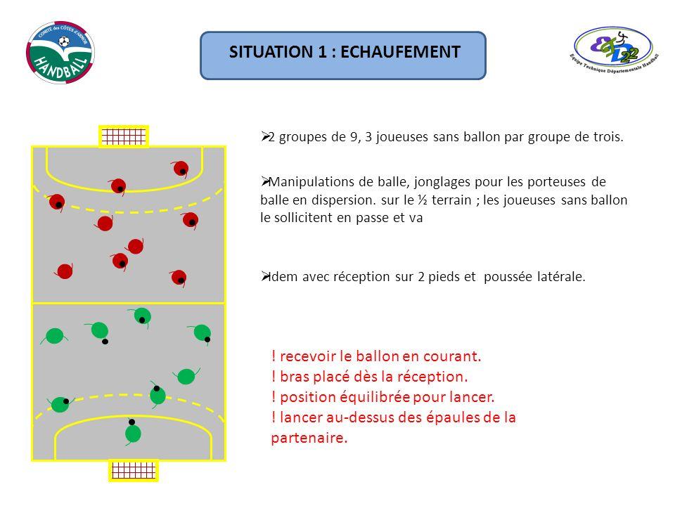 2 groupes de 9, 3 joueuses sans ballon par groupe de trois. Manipulations de balle, jonglages pour les porteuses de balle en dispersion. sur le ½ terr