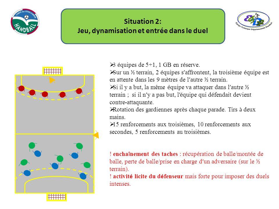 Situation 2: Jeu, dynamisation et entrée dans le duel 3 é quipes de 5+1, 1 GB en r é serve. Sur un ½ terrain, 2 é quipes s affrontent, la troisi è me