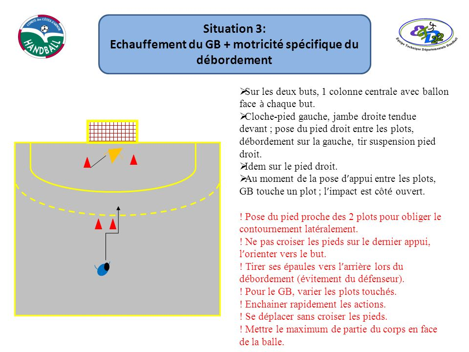Situation 3: Echauffement du GB + motricité spécifique du débordement Sur les deux buts, 1 colonne centrale avec ballon face à chaque but. Cloche-pied